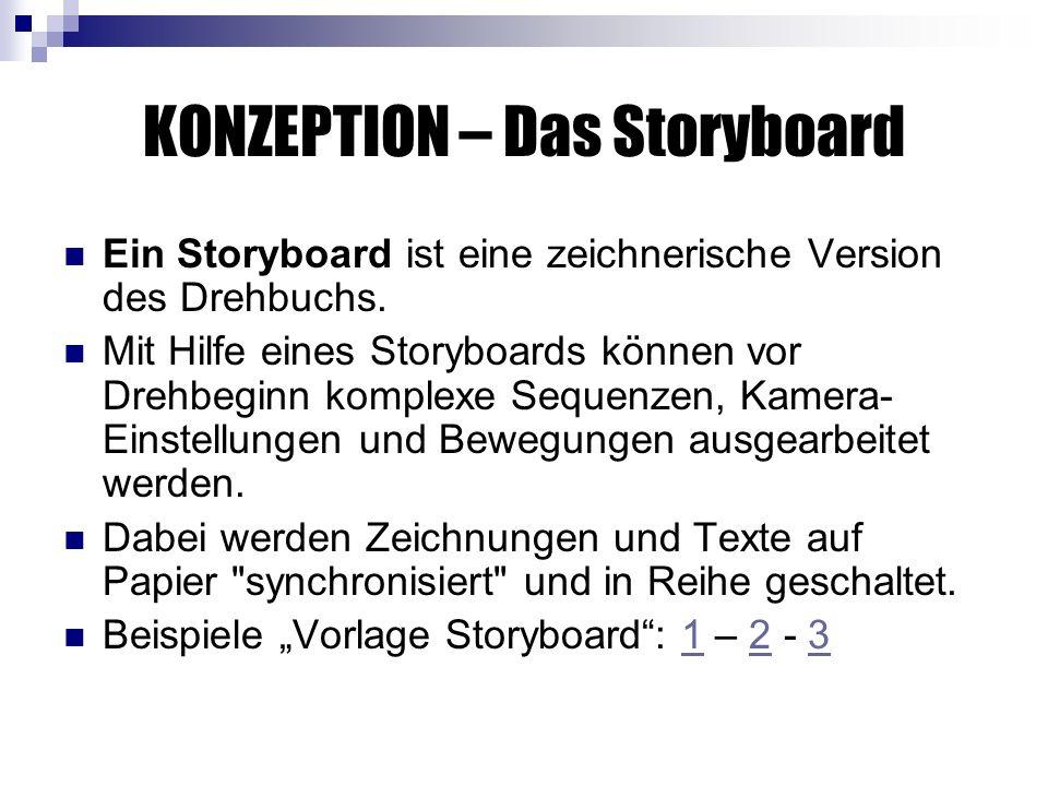 KONZEPTION – Das Storyboard