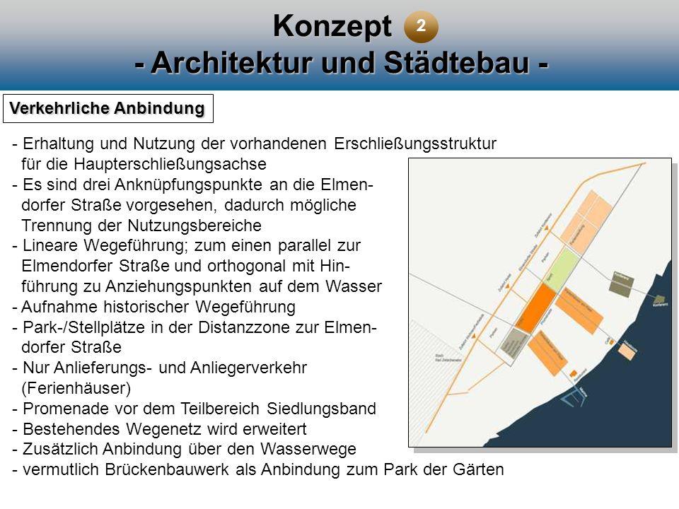 Konzept - Architektur und Städtebau - Verkehrliche Anbindung