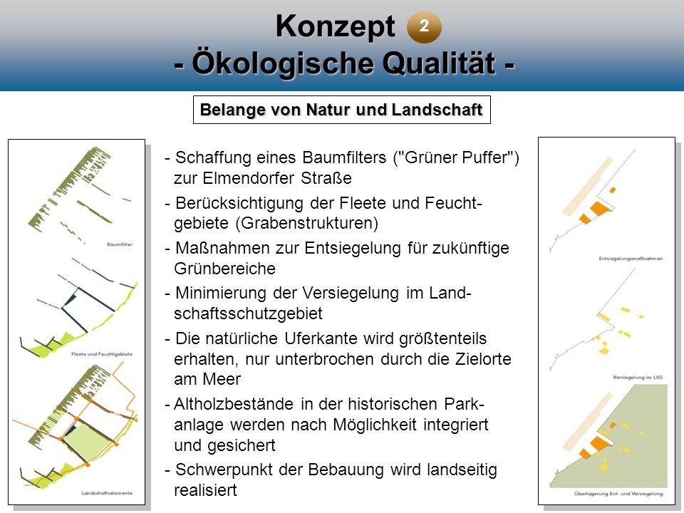 - Ökologische Qualität - Belange von Natur und Landschaft