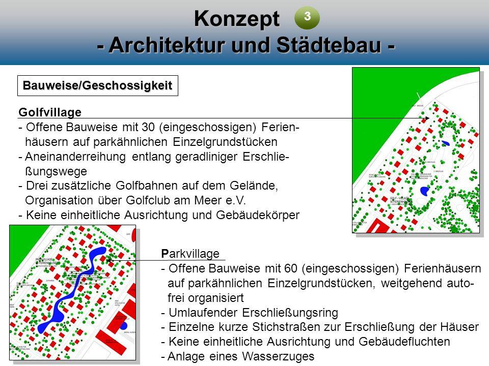 Konzept - Architektur und Städtebau -
