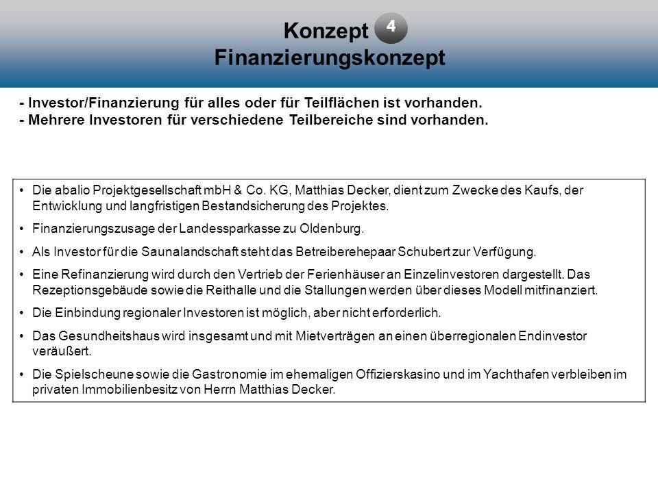 Konzept Finanzierungskonzept