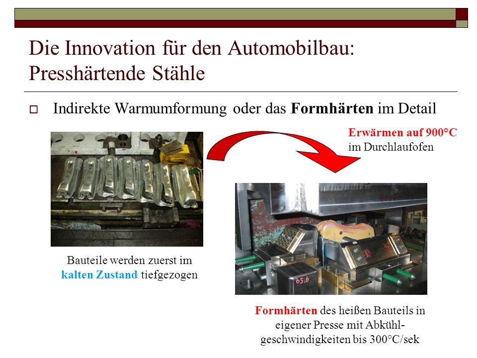 Die Innovation für den Automobilbau: Presshärtende Stähle