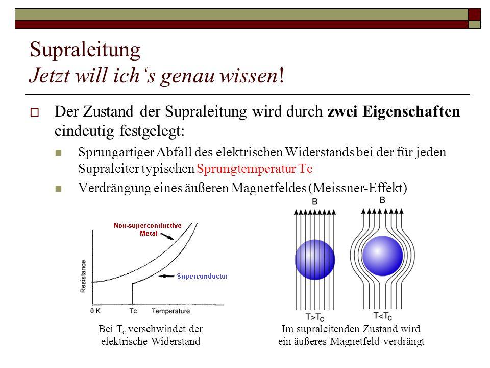 Nett Grundlegendes Elektrisches Wissen Ideen - Elektrische ...