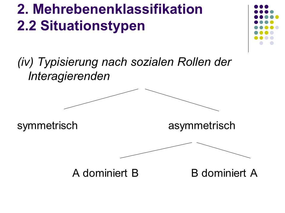 2. Mehrebenenklassifikation 2.2 Situationstypen