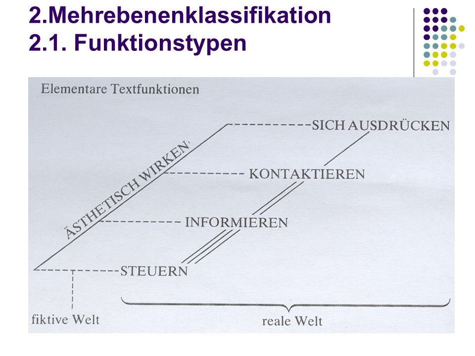 2.Mehrebenenklassifikation 2.1. Funktionstypen
