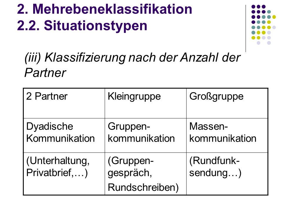 2. Mehrebeneklassifikation 2.2. Situationstypen