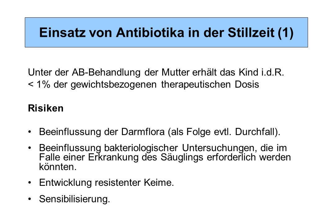 Einsatz von Antibiotika in der Stillzeit (1)