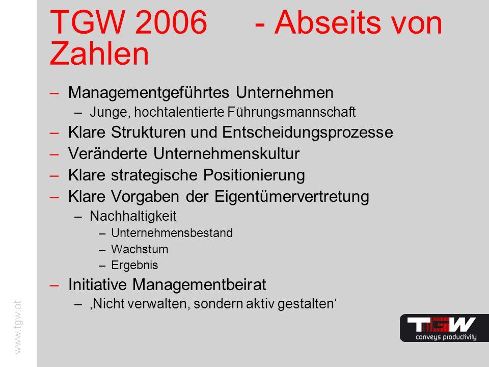 TGW 2006 - Abseits von Zahlen