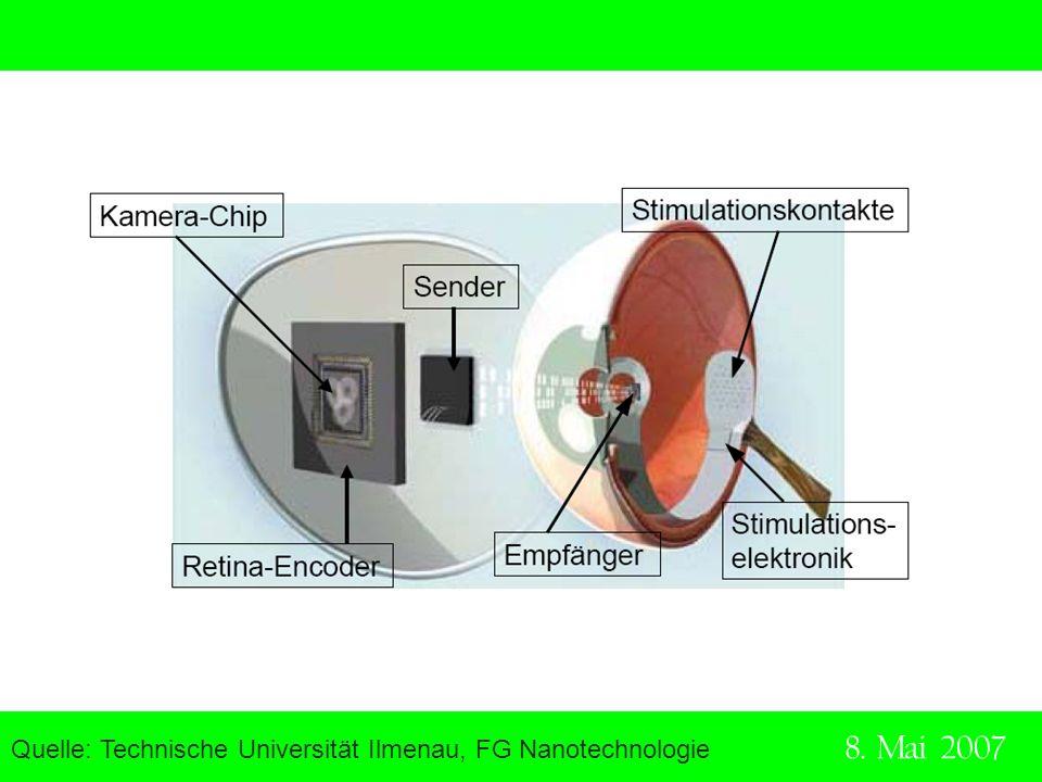 Quelle: Technische Universität Ilmenau, FG Nanotechnologie 8. Mai 2007
