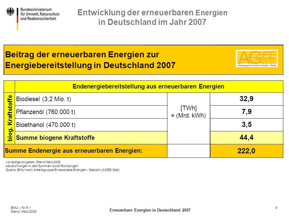 Beitrag der erneuerbaren Energien zur