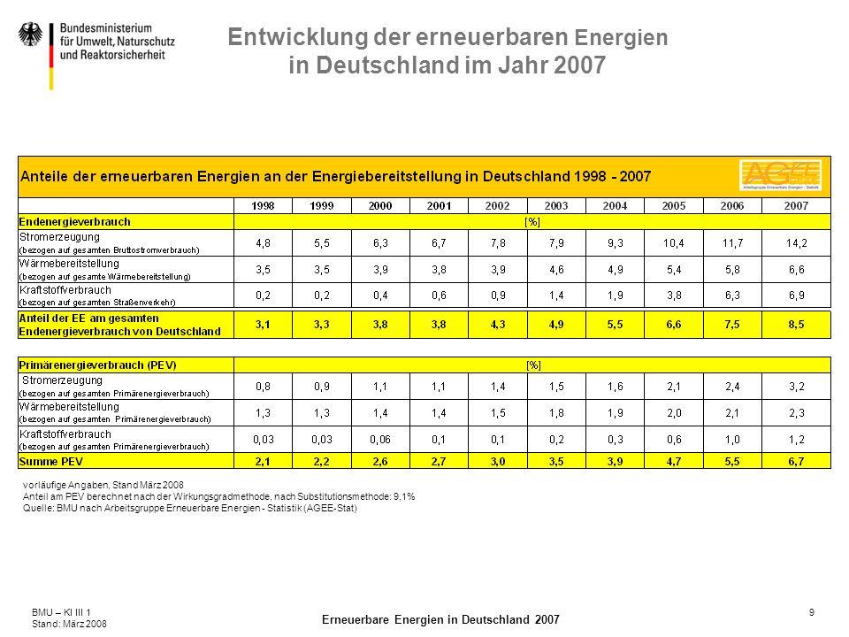 vorläufige Angaben, Stand März 2008
