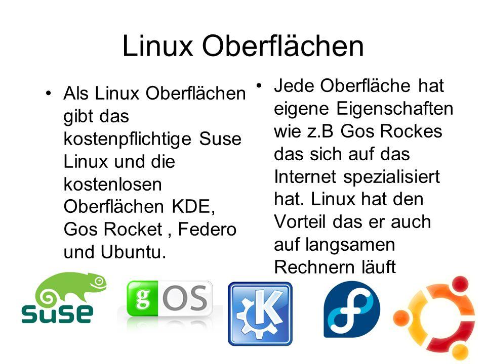Linux Oberflächen