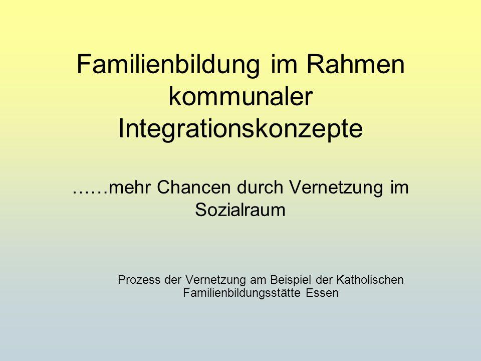 Familienbildung im Rahmen kommunaler Integrationskonzepte ……mehr Chancen durch Vernetzung im Sozialraum