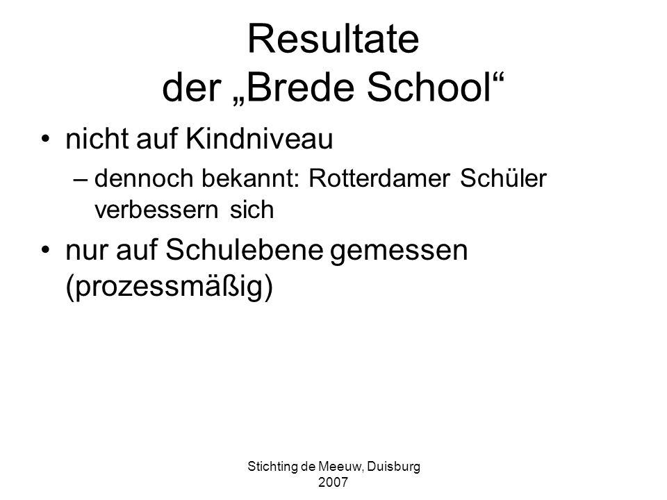 """Resultate der """"Brede School"""