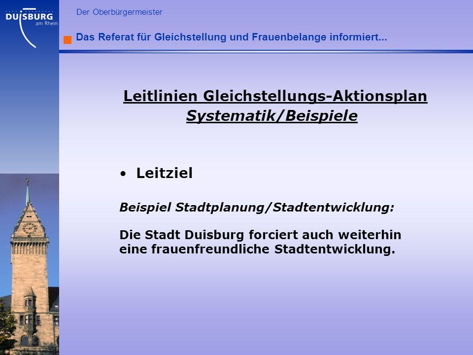 Gleichstellungs- Aktionsplan für Duisburg - ppt herunterladen