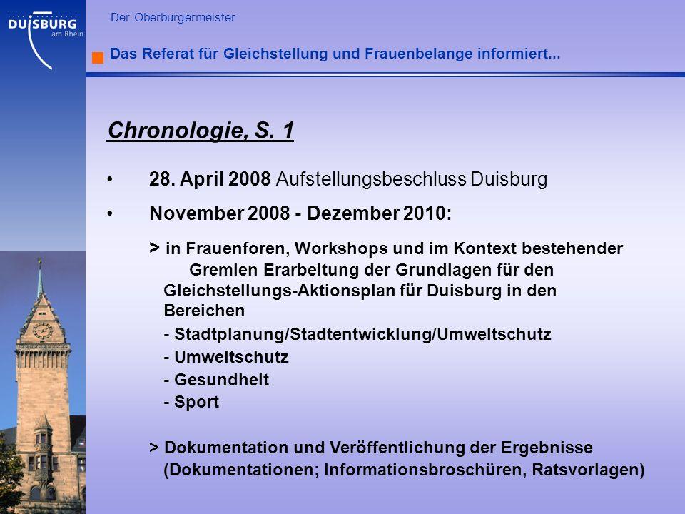 Chronologie, S. 1 28. April 2008 Aufstellungsbeschluss Duisburg
