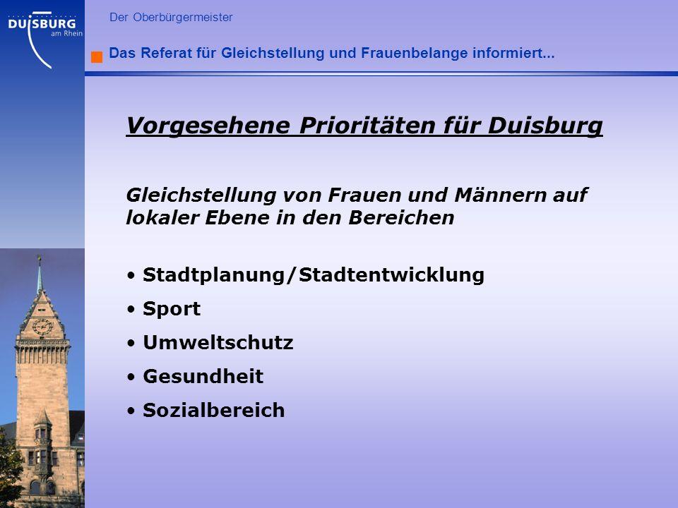 Vorgesehene Prioritäten für Duisburg