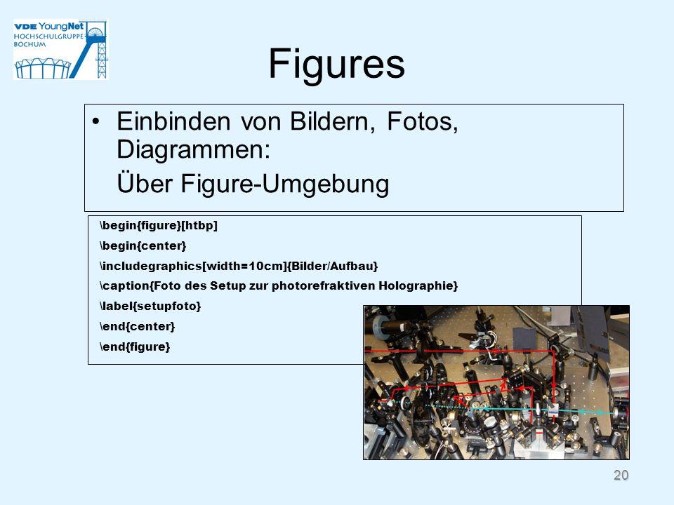 Figures Einbinden von Bildern, Fotos, Diagrammen: Über Figure-Umgebung