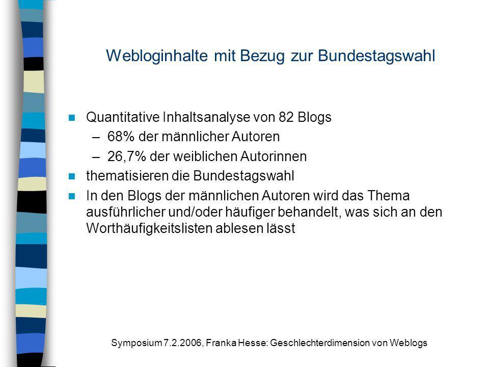 Webloginhalte mit Bezug zur Bundestagswahl