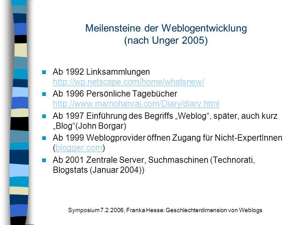 Meilensteine der Weblogentwicklung (nach Unger 2005)