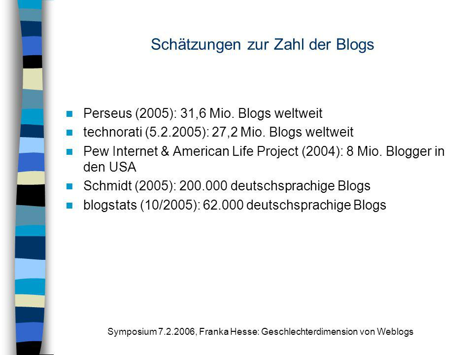 Schätzungen zur Zahl der Blogs