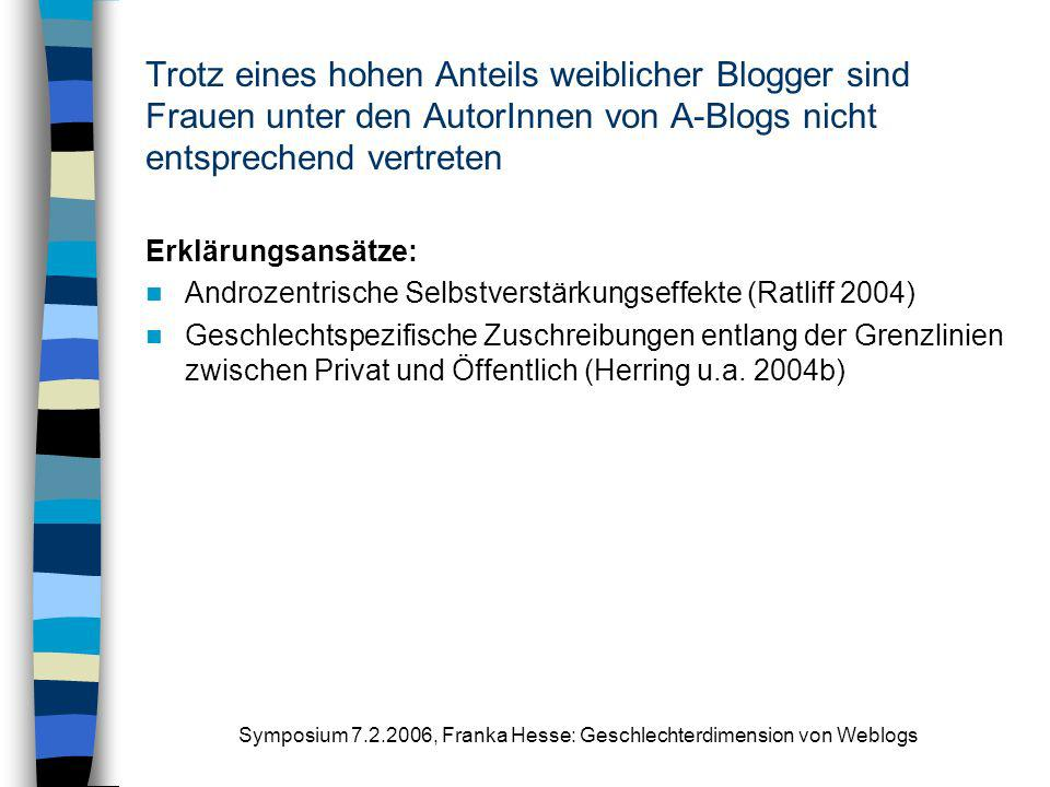Symposium 7.2.2006, Franka Hesse: Geschlechterdimension von Weblogs