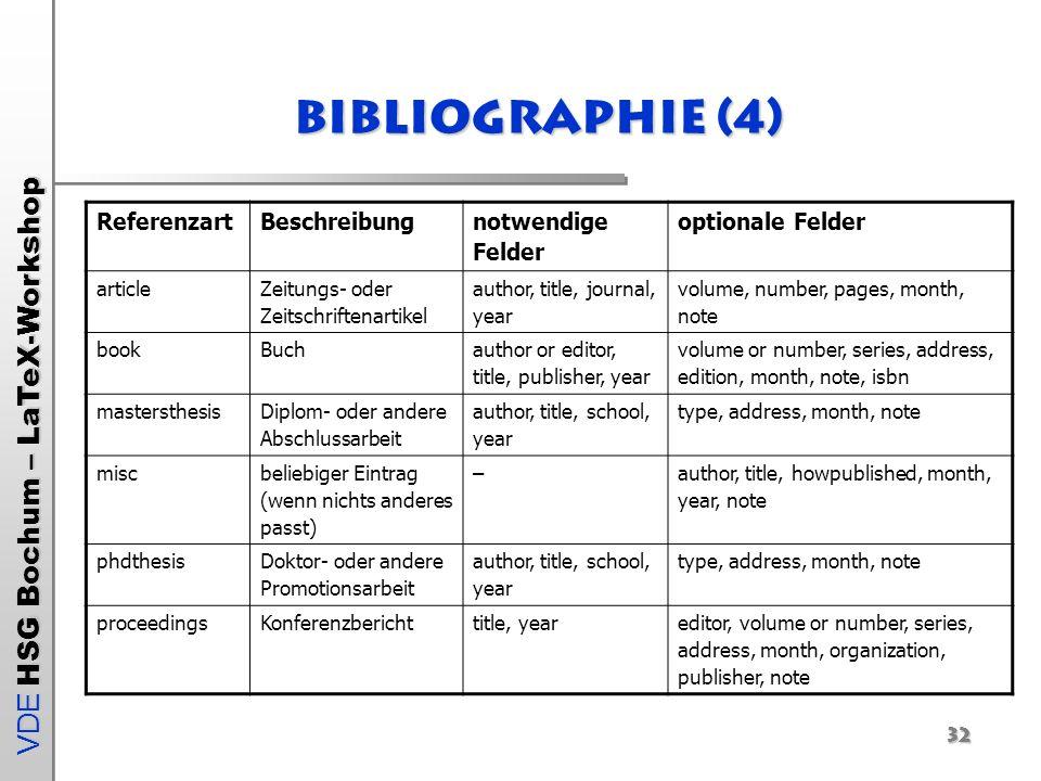 Bibliographie (4) Referenzart Beschreibung notwendige Felder