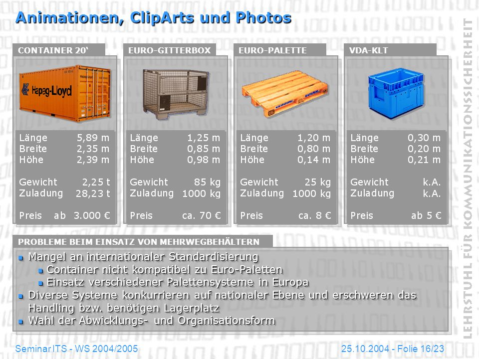 Animationen, ClipArts und Photos