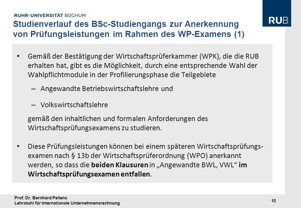 Studienverlauf des BSc-Studiengangs zur Anerkennung von Prüfungsleistungen im Rahmen des WP-Examens (1)