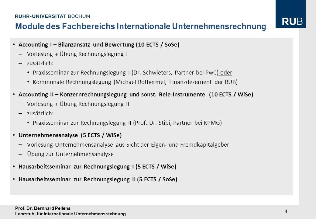 Module des Fachbereichs Internationale Unternehmensrechnung