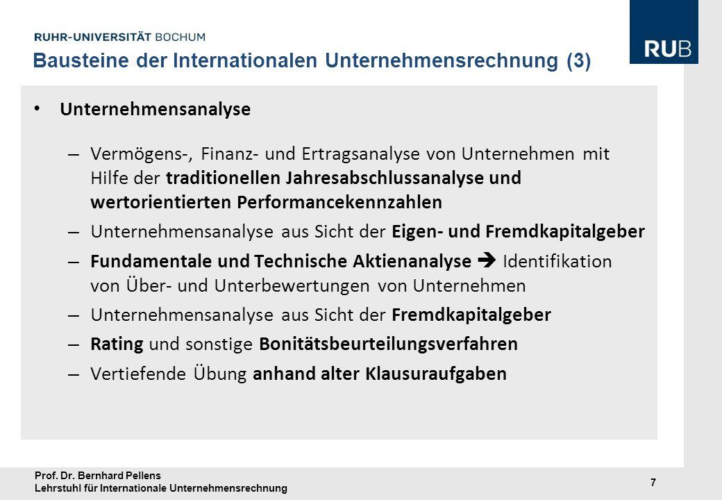 Bausteine der Internationalen Unternehmensrechnung (3)
