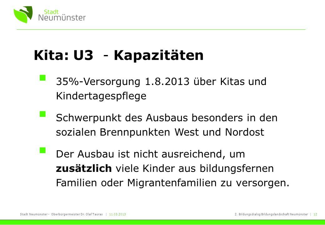 Kita: U3 - Kapazitäten 35%-Versorgung 1.8.2013 über Kitas und Kindertagespflege.