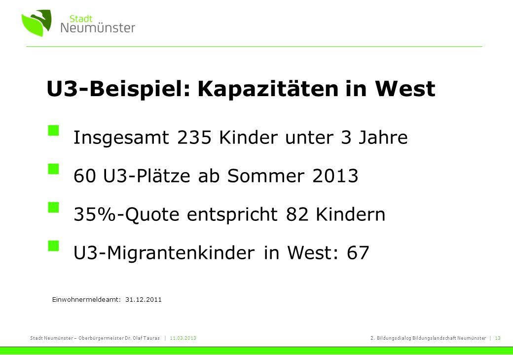 U3-Beispiel: Kapazitäten in West