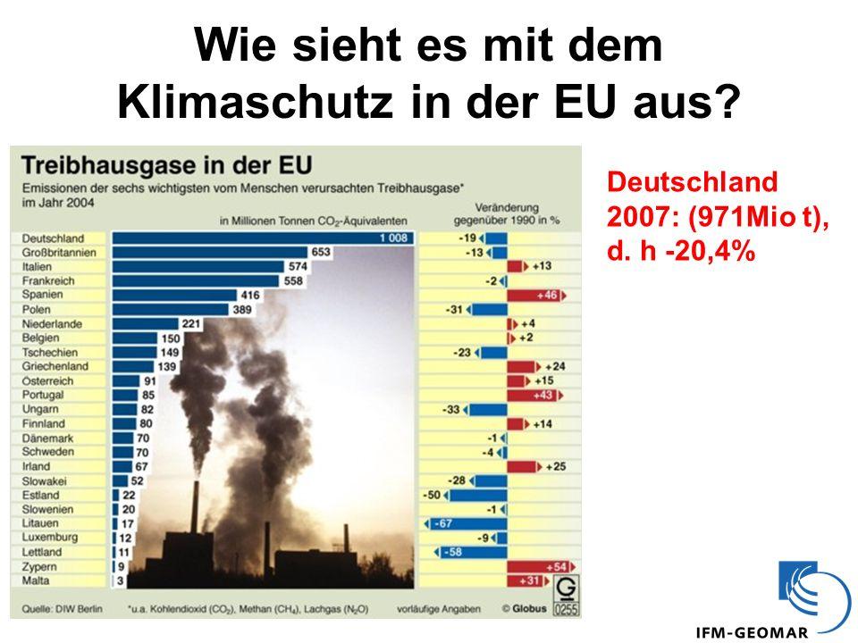 Wie sieht es mit dem Klimaschutz in der EU aus