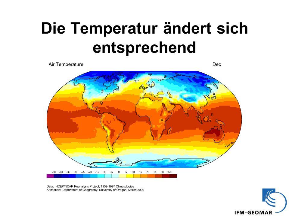 Die Temperatur ändert sich entsprechend