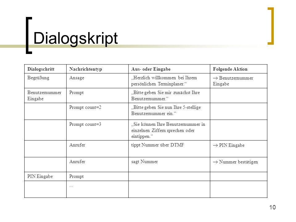 Dialogskript Dialogschritt Nachrichtentyp Aus- oder Eingabe