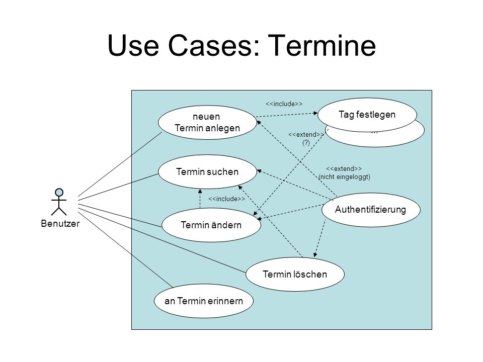 Use Cases: Termine Tag festlegen neuen Termin anlegen ...