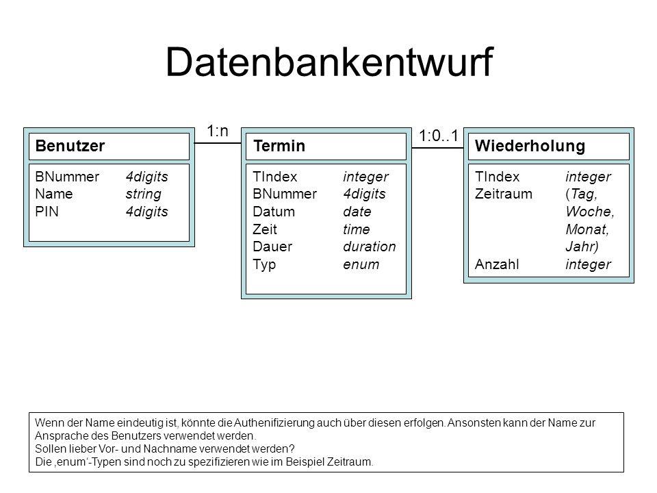 Datenbankentwurf 1:n 1:0..1 Benutzer Termin Wiederholung