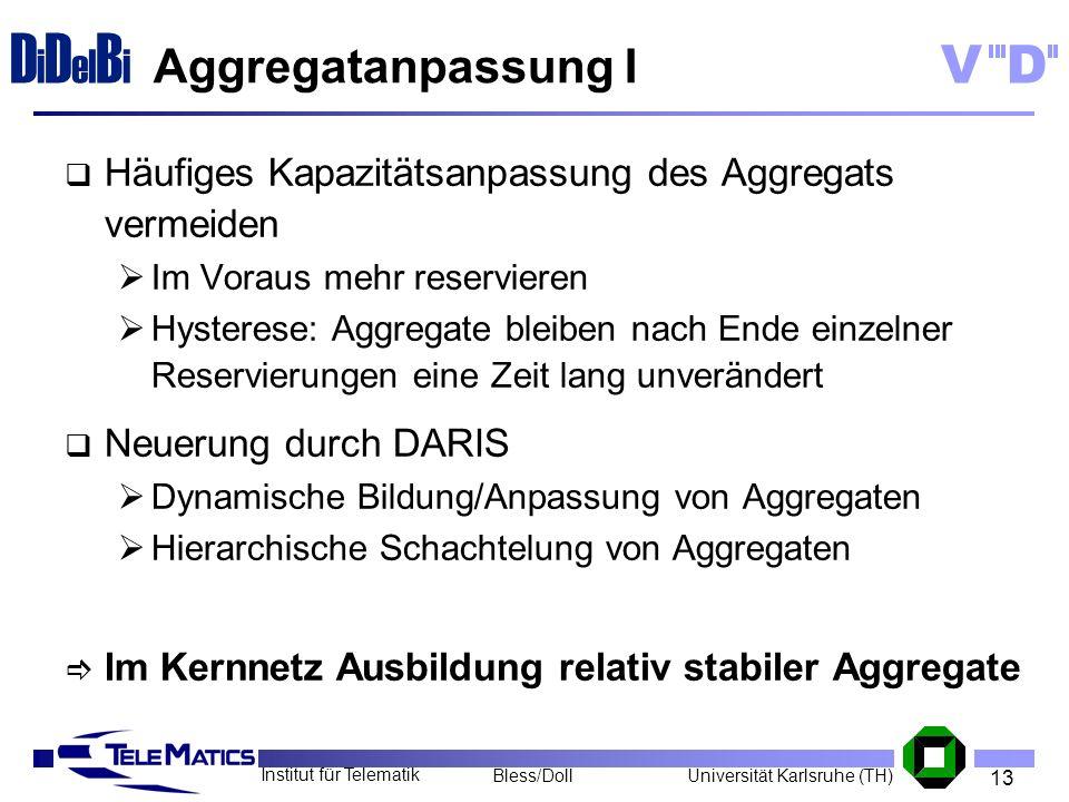 Aggregatanpassung I Häufiges Kapazitätsanpassung des Aggregats vermeiden. Im Voraus mehr reservieren.
