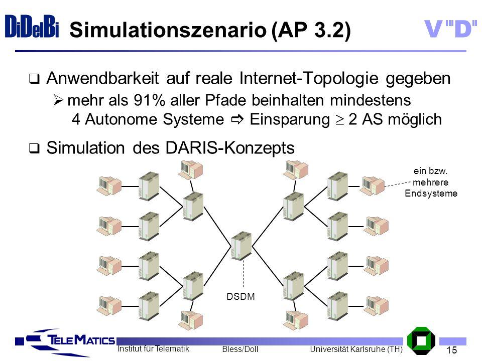Simulationszenario (AP 3.2)