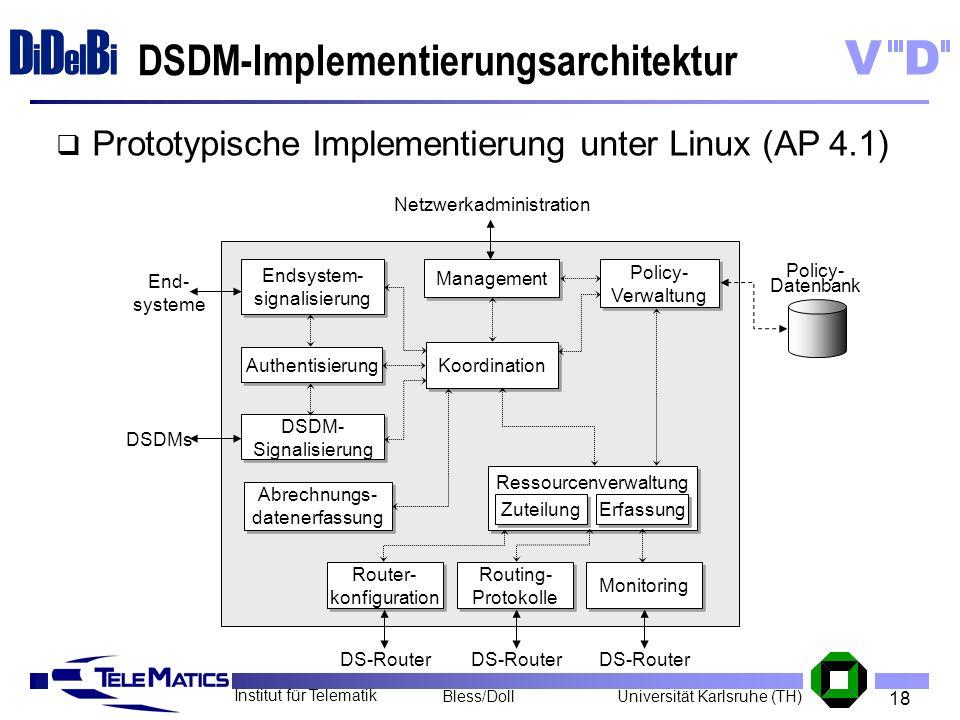 DSDM-Implementierungsarchitektur