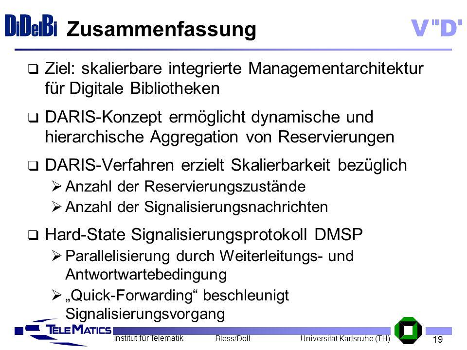 Zusammenfassung Ziel: skalierbare integrierte Managementarchitektur für Digitale Bibliotheken.