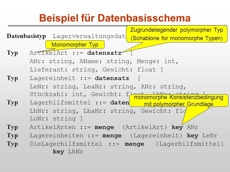 Beispiel für Datenbasisschema