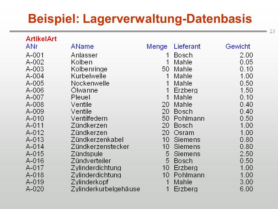 Beispiel: Lagerverwaltung-Datenbasis