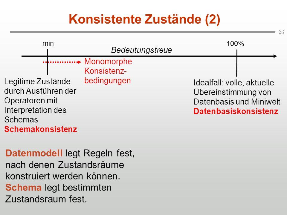 Konsistente Zustände (2)