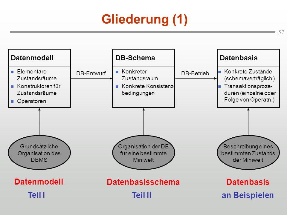 Gliederung (1) Datenmodell Datenbasisschema Datenbasis Teil I Teil II