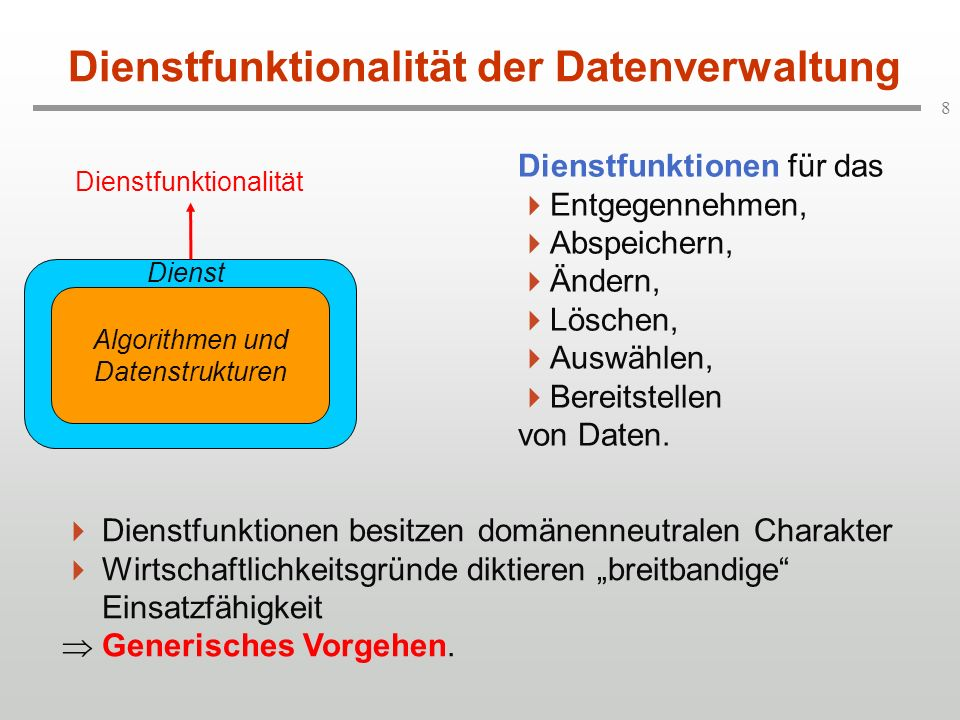 Dienstfunktionalität der Datenverwaltung