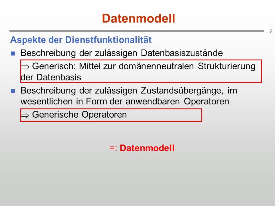 Datenmodell Aspekte der Dienstfunktionalität