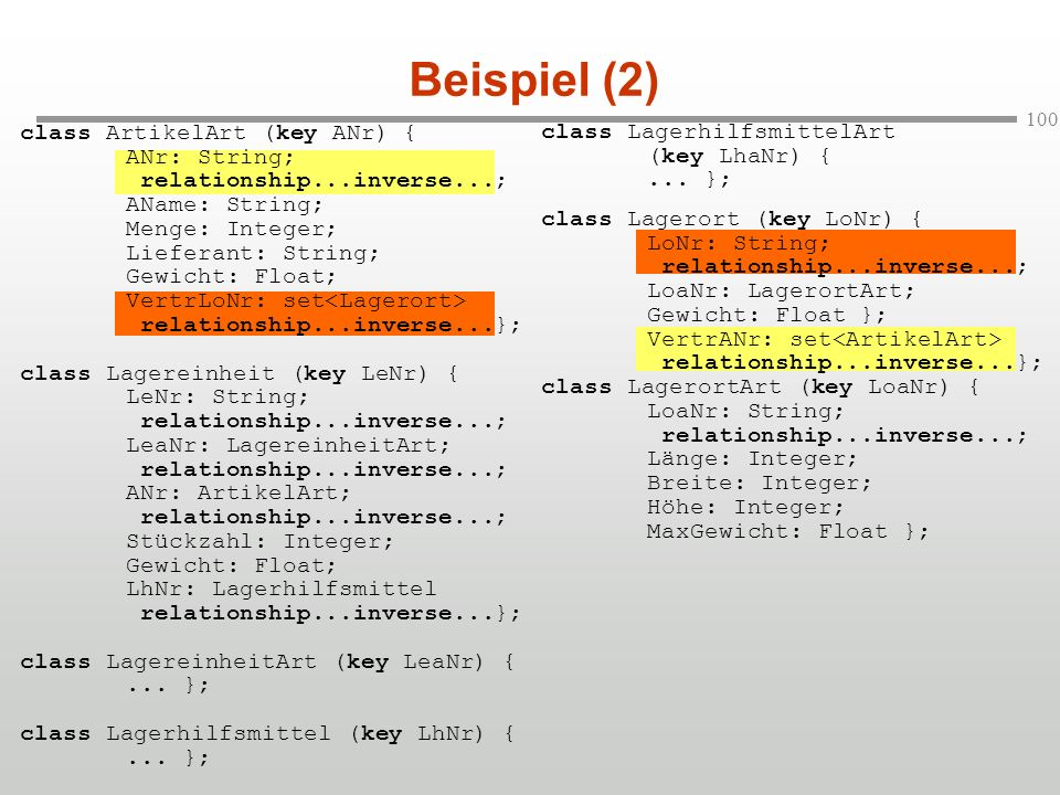 Beispiel (2) class ArtikelArt (key ANr) {