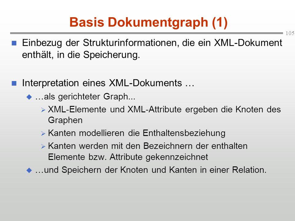 Basis Dokumentgraph (1)